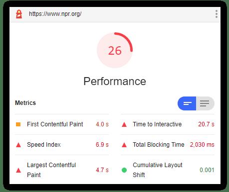 npr.org lighthouse score