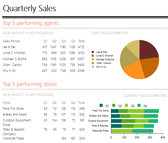 Date Items - Progress Telerik Reporting