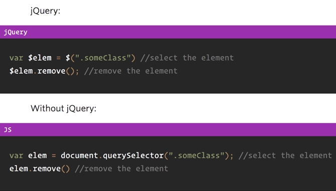 Code snippet from '(Now More Than Ever) You Might Not Need jQuery' by Ollie Williams