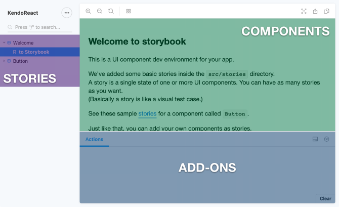 Storybook UI primary areas: components, stories, and add-ons