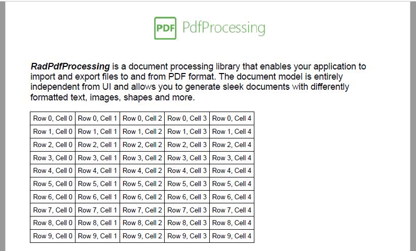 RadPdfProcessing Content-3