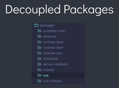 Decoupled Packages
