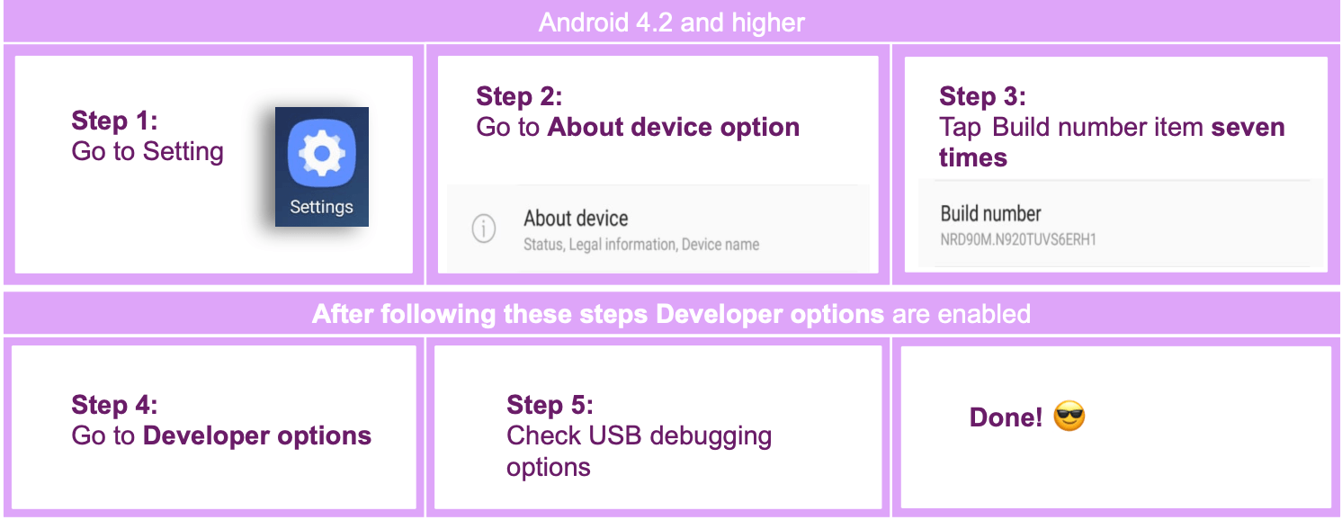 Apply the following steps: Go to Settings -> Go to About device option -> Tap Build number item *seven times* -> Go to Developer options -> Check USB debugging options