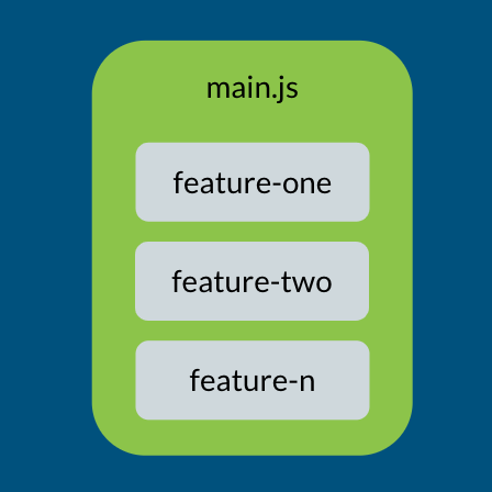 A rectangle called main.js contains three smaller rectangles: feature-one.module.js, feature-two.module.js, feature-n.module.js