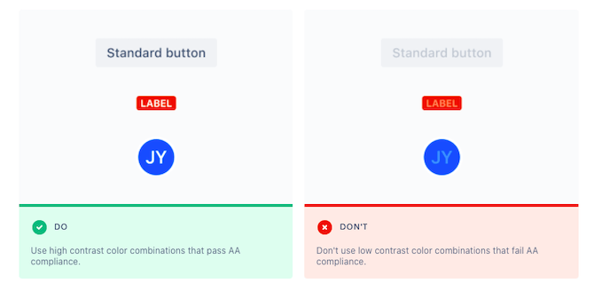 Atlassian's design system demonstrates how high-contrast text color improves readability. On the left are a standard button, label and profile icon that pass the AA compliance text. On the right are the same items in low contrast.