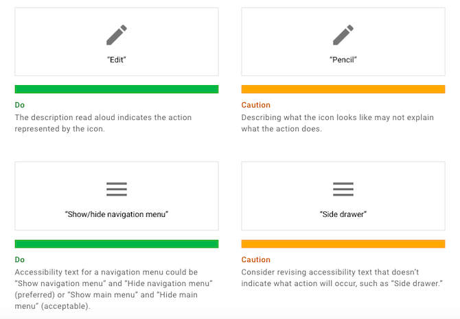"""Material Design provides examples showing why it's important to create corresponding text for buttons that describe the action and not the look of the button. The first example of a pencil icon shows the Do as """"Edit"""" and the Don't as """"Pencil"""". The second example of a hamburger menu shows the Do as """"Show/hide navigation menu"""" and the Don't as """"Side drawer""""."""