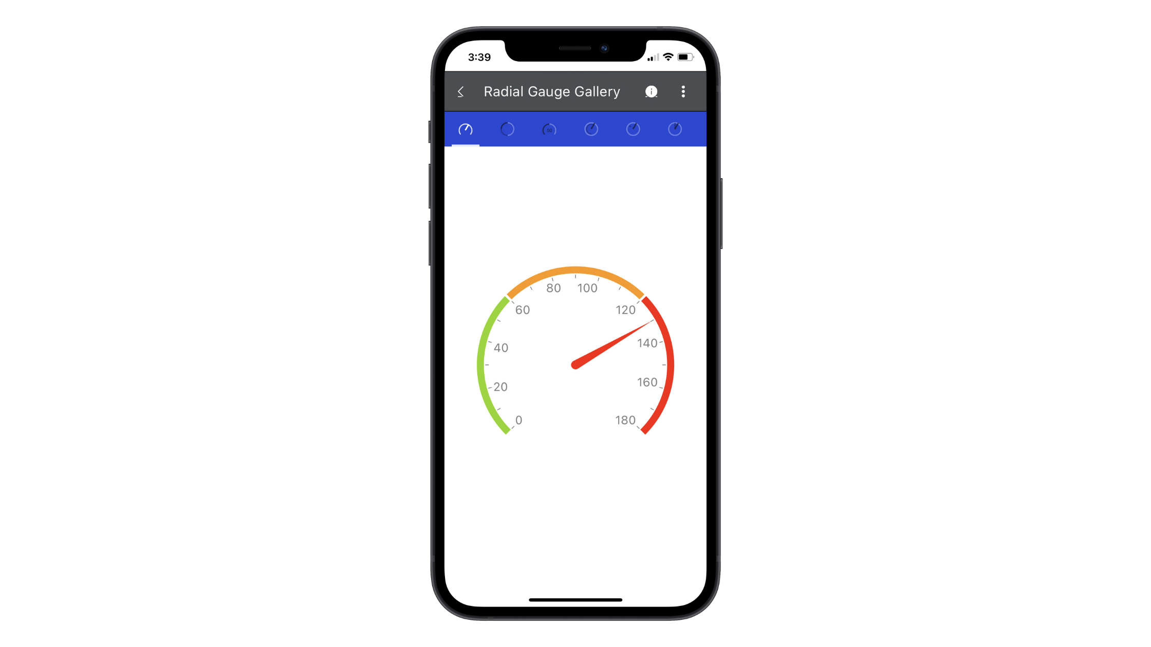 An example radial gauge component from Telerik UI for Xamarin. The gauge's dial points to 130.