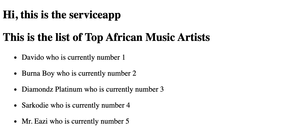 """Header:  """"Hi, this is the serviceapp"""". Second header:  """"This is the list of Top African Music Artists."""" Bulleted list: Davido who is currently number 1; Burna Boy who is currently number 2, etc. through number 5."""