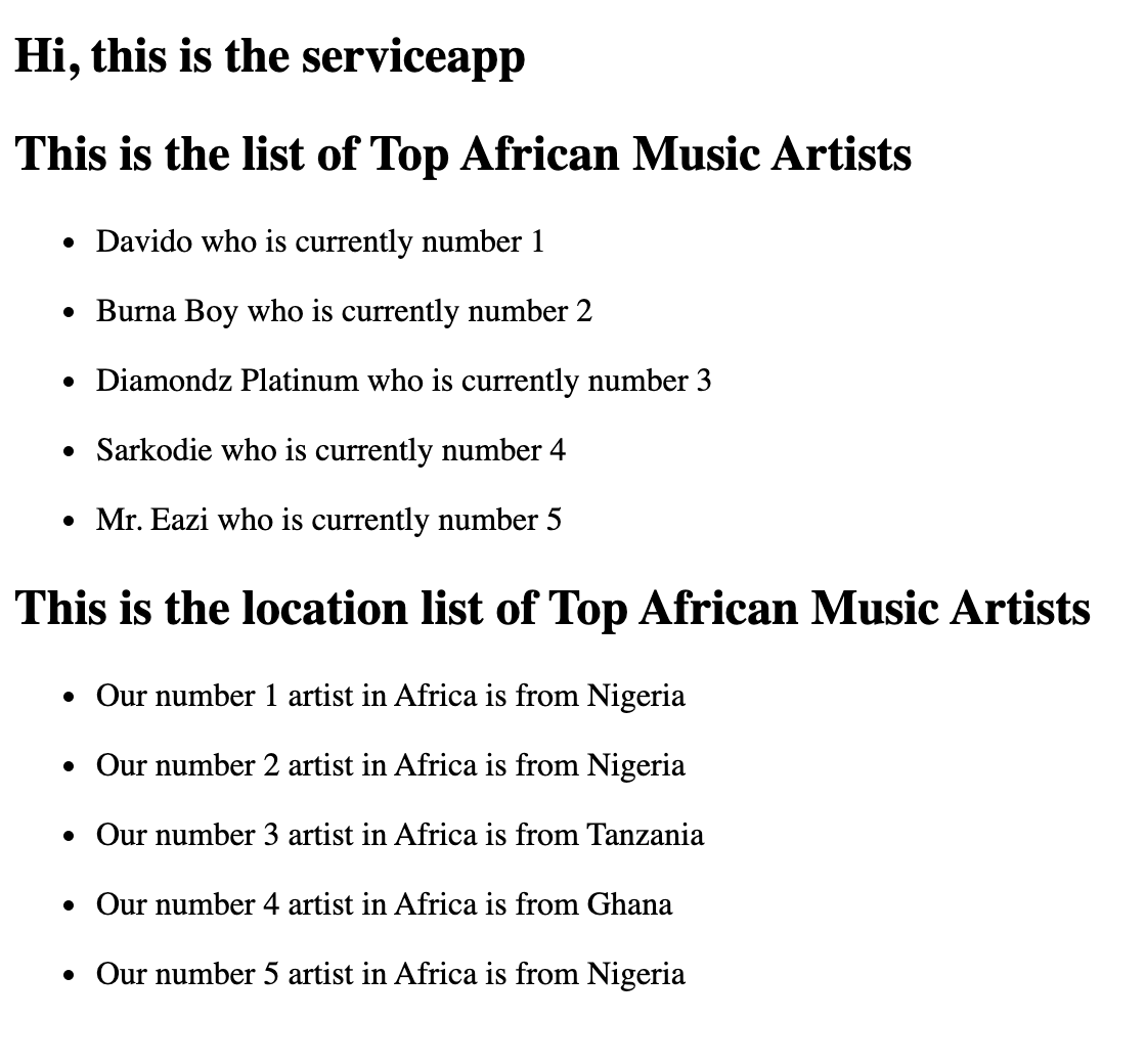 """Same  """"Hi, this is the serviceapp"""" page with the the list of Top African Music Artists, but now a second list appears with header  """"This is the location list of Top African Music Artists"""". Bulleted list: Our number 1 artist in Africa is from Nigeria; Our number 2 artist in Africa is from Nigeria. Etc. through number 5."""