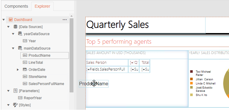 On the left is a menu showing tabs for Components and Explorer. We're in Explorer > Dashboard > [Data Sources] > mainDataSource > ProductName. On the right editor window, we're in Quarterly Sales, building a report. The user has grabbed 'ProductName' and is drag-and-dropping it into place.
