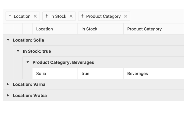 Three filters are set: Location, In Stock, Product Category. Below that, these nested items are expanded: Location: Sofia > In Stock: true > Product category: Beverages, then 'Sofia   true   Beverages' in three text boxes. Location: Varna and Location: Vratsa are collapsed below.