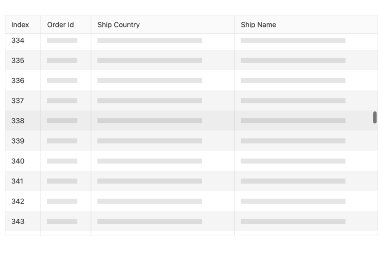 KendoReact Data Grid Component - Placeholders during virtualization. A table with Index, Order id, Ship country, Ship name has grayed lines holding the place for the data to be filled out in the rows.