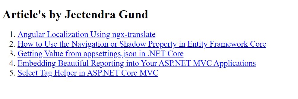 Articles by Jeetendra Gund, with a numbered list of linked article titles.