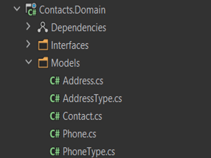 Contact Models explorer shows: Contacts.Domain with Dependencies, Interfaces and Models. Under Models are Address.cs, AddressType.cs, Contact.cs, Phone.cs, PhoneType.cs.