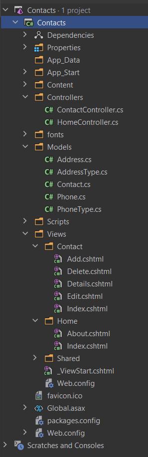 Sample Solution Explorer: Contacts - 1 project > Contacts includes Dependencies, Properties, App_Data, App_Start, Content, Controllers, fonts, Models, Scripts, Views, etc.