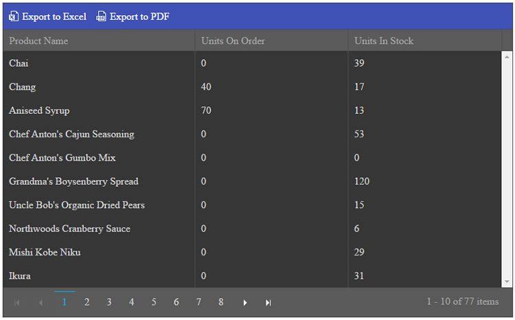 ExportGrid2