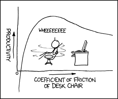 chair spinning cartoon