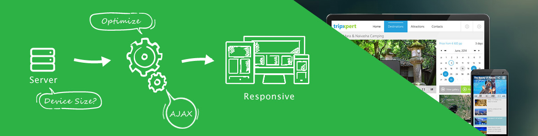 ress-responsive-server-side-ajax