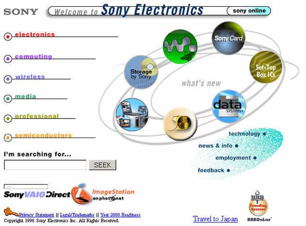 Sony website layout 90s style