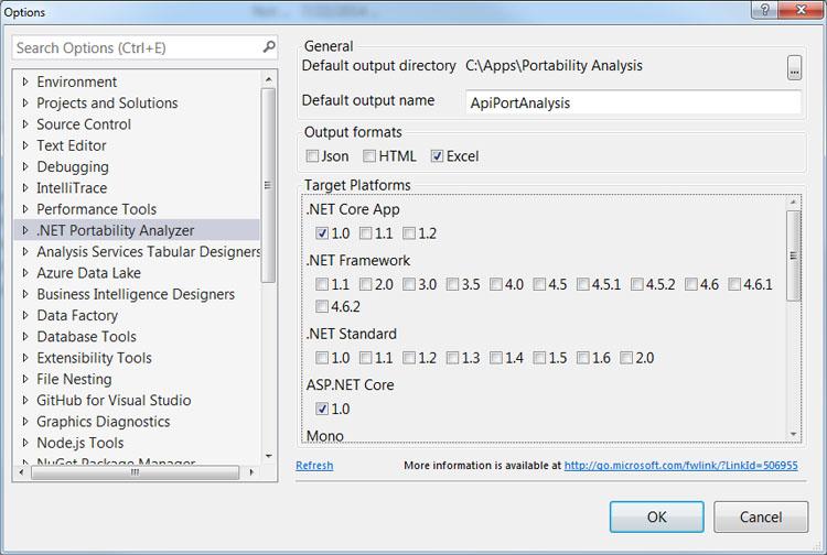 .NET Portability Analyzer target platforms