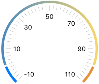 gauges-segment