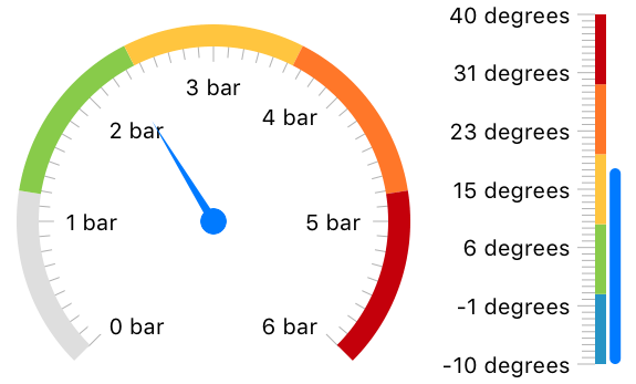 Visually Stunning Gauges for iOS