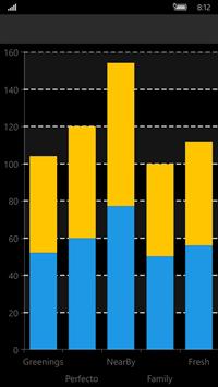 chart-uwp