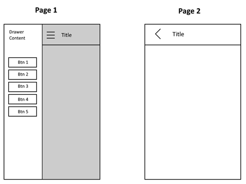 xamarin-sidedrawer-design