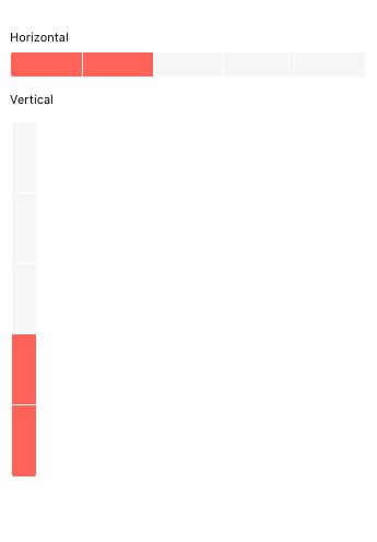 Kendo UI for Angular ChunkProgressBar - Orientation