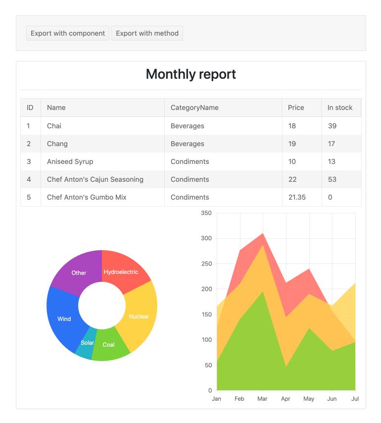 Kendo UI for Angular PDF Processing - Overview