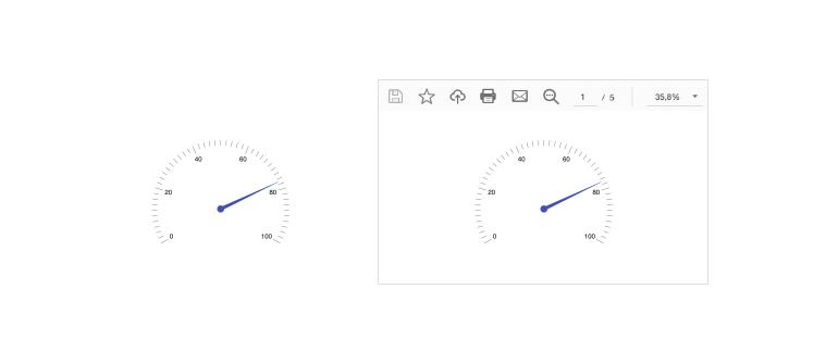 Kendo UI for Angular RadialGauge - Export Options