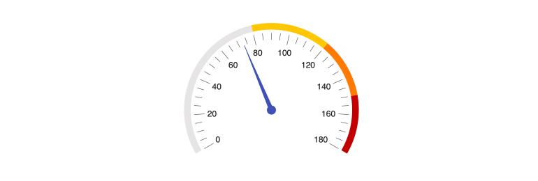 Kendo UI for Angular RadialGauge - Scale Ranges