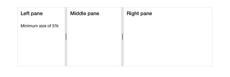 Kendo UI for Angular Splitter - Panes