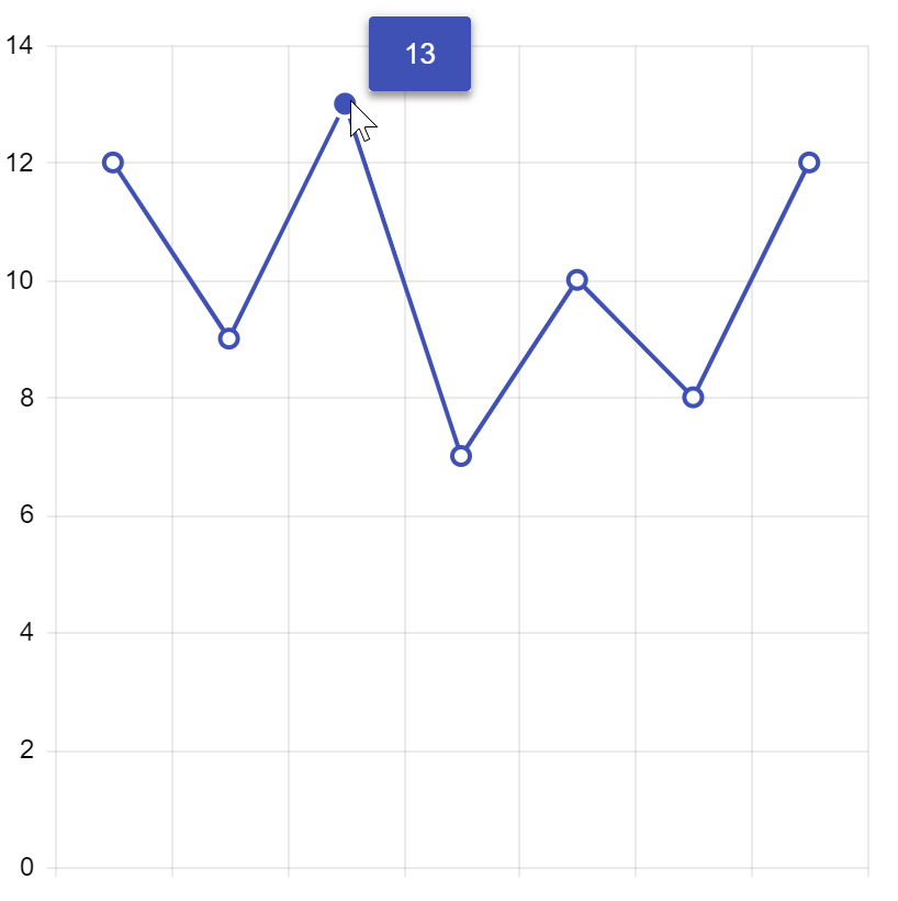 charts-tooltips