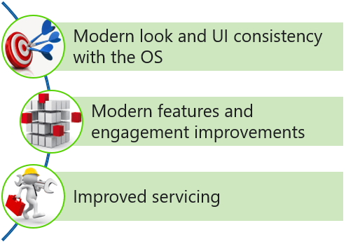 UWP_Features