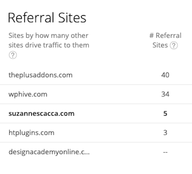 Alexa Referral Sites Data (002)