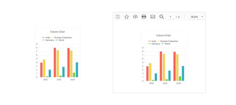 Kendo UI for Angular Chart - Export Options