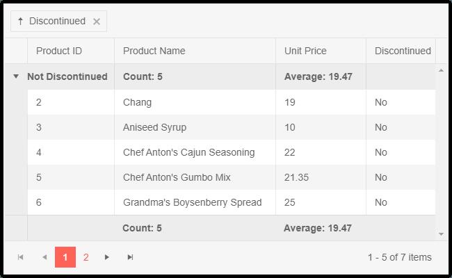 Kendo UI Angular Grid Header Aggregates