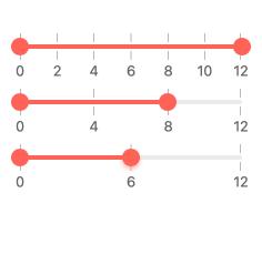 Angular RangeSlider - Predefined Steps