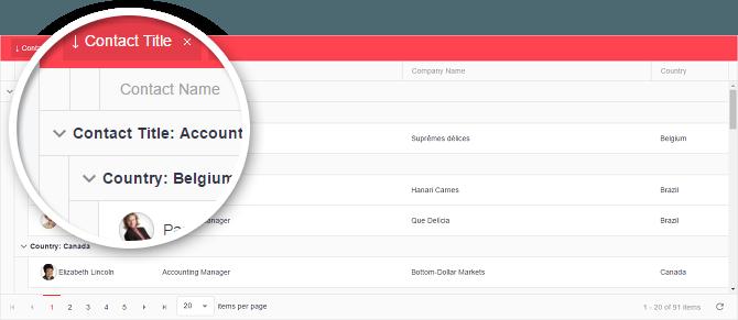 Kendo UI AngularJS Grid