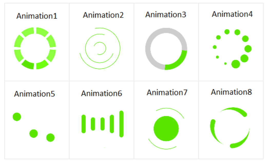 AnimationOptions