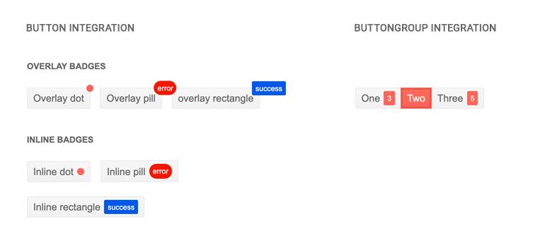 Telerik UI for ASP.NET MVC Badge Button and ButtonGroup