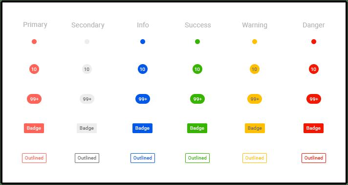 Badge-Configurable-appearance-asp-net-core