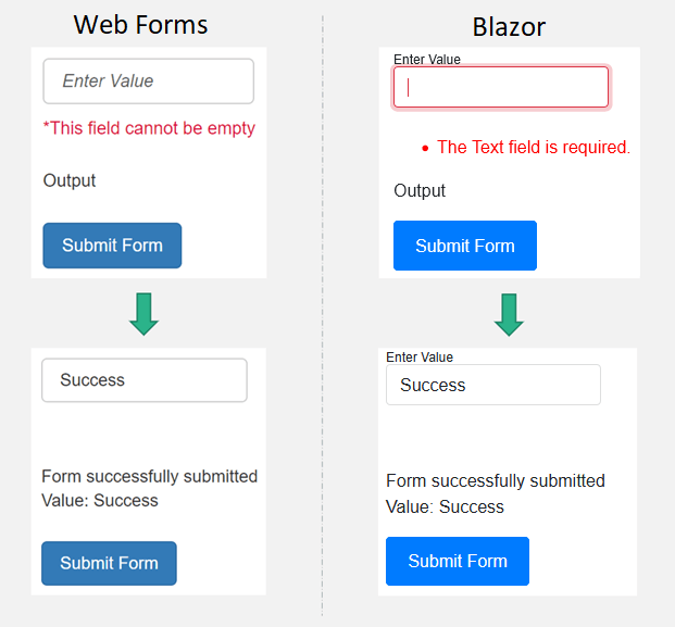 basic form with input, button and validation