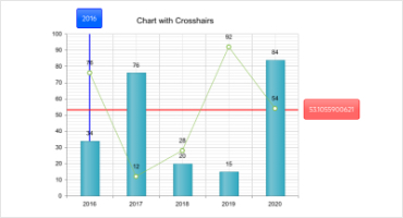 Chart Enhancements - Crosshairs