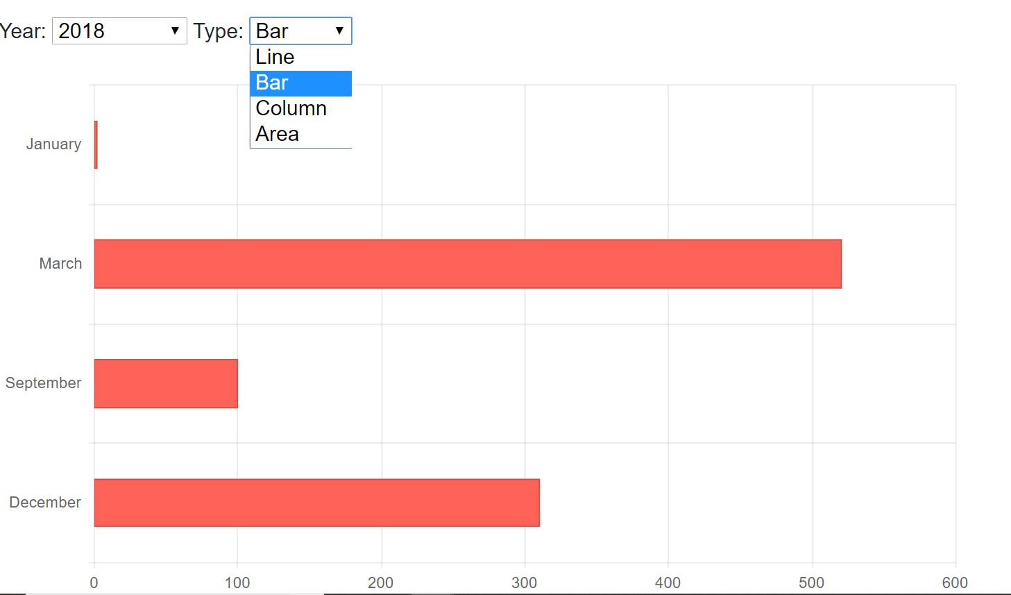 Chart-Fig2 (002)
