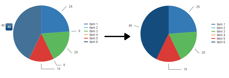 chart-labels