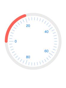 Telerik UI for Blazor Circular Gauge