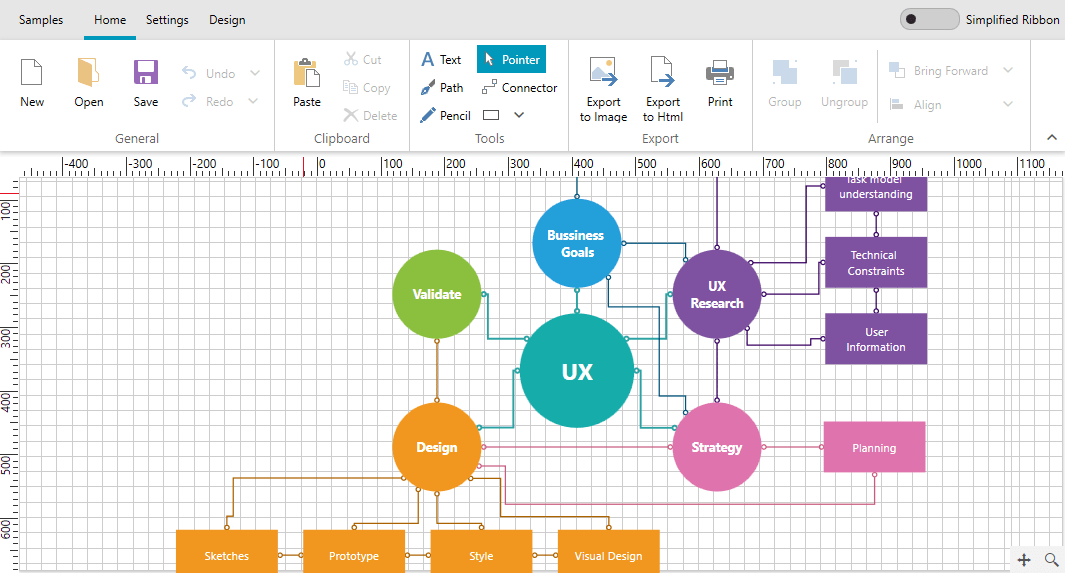 DiagramRibbon Default Mode