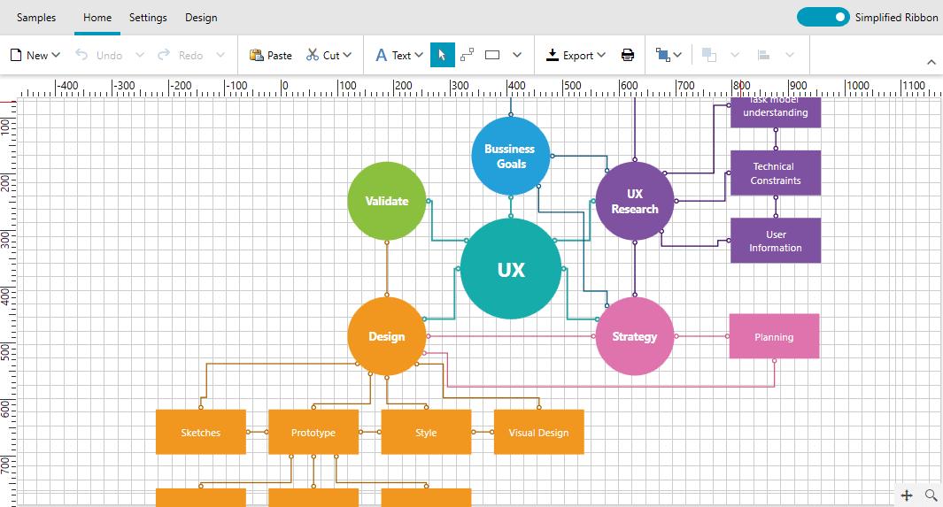 DiagramRibbon Simplified Mode
